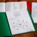 9 sposobów na uporządkowanie matriałów logopedycznych